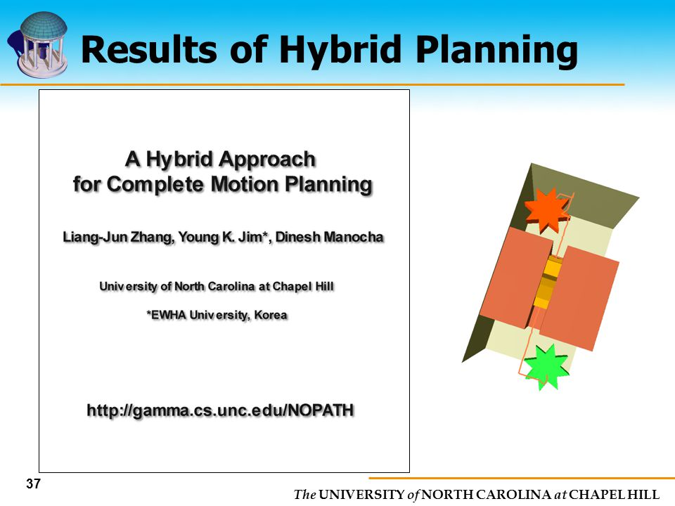Results of Hybrid Planning