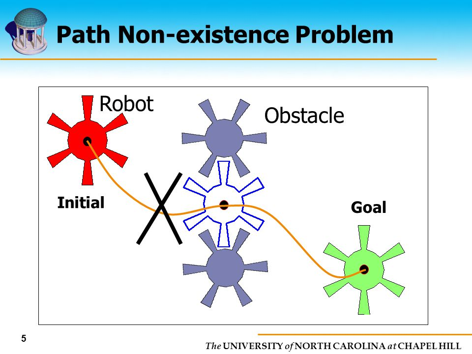 Path Non-existence Problem