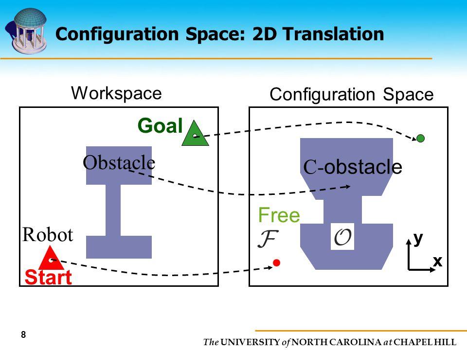 Configuration Space: 2D Translation