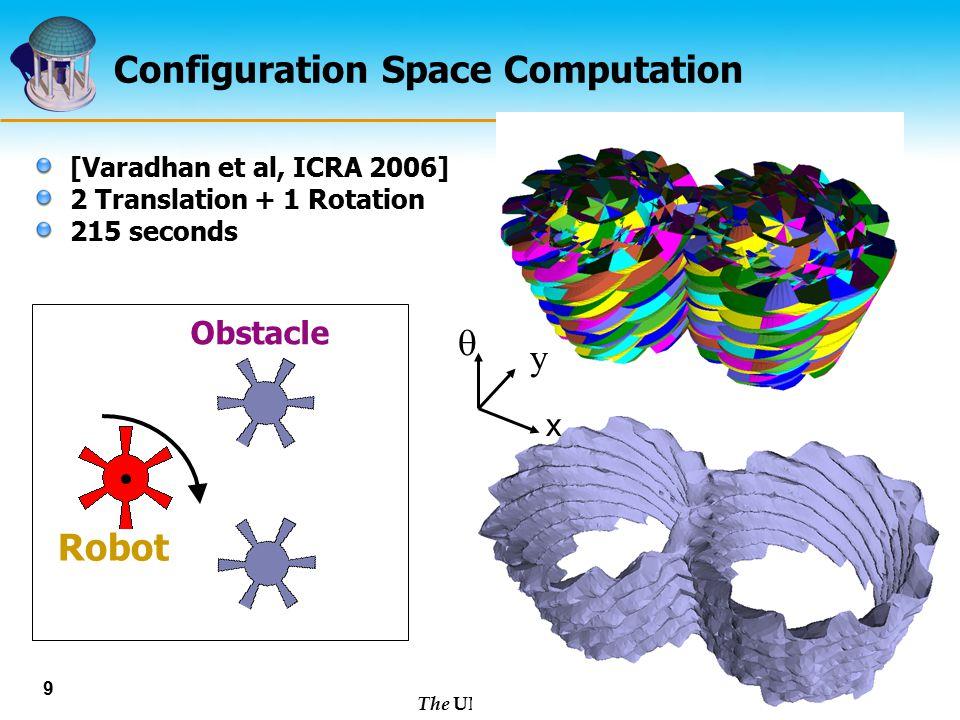 Configuration Space Computation