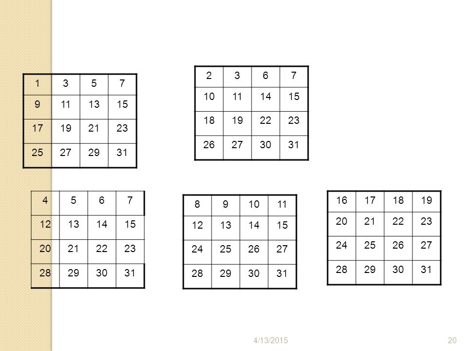 2 3. 6. 7. 10. 11. 14. 15. 18. 19. 22. 23. 26. 27. 30. 31. 1. 3. 5. 7. 9. 11. 13.