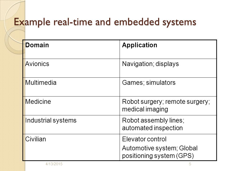 Example real-time and embedded systems