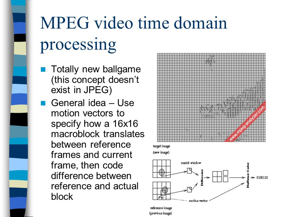 MPEG video time domain processing