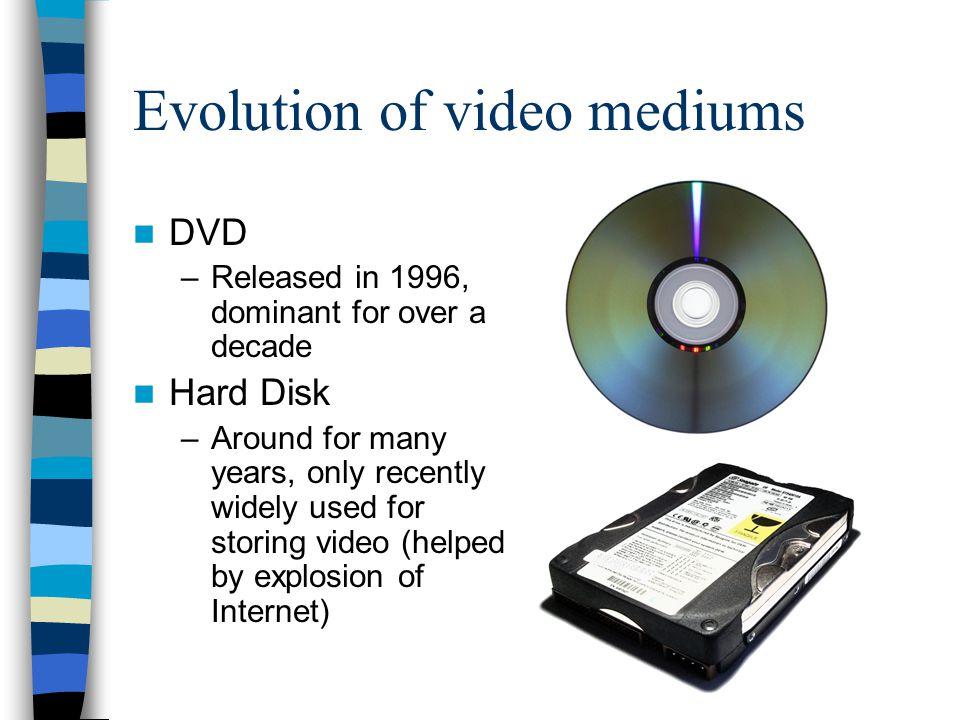 Evolution of video mediums