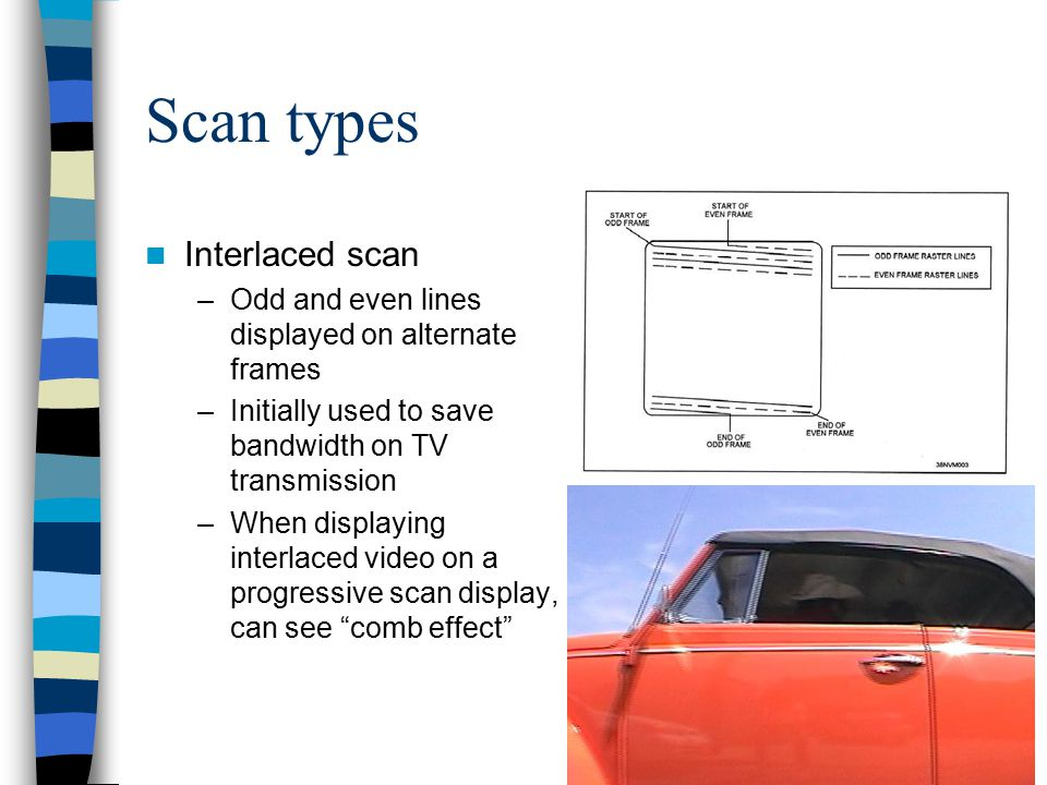 Scan types Interlaced scan