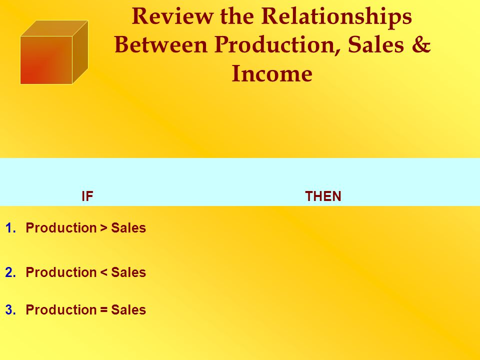 Review the Relationships Between Production, Sales & Income