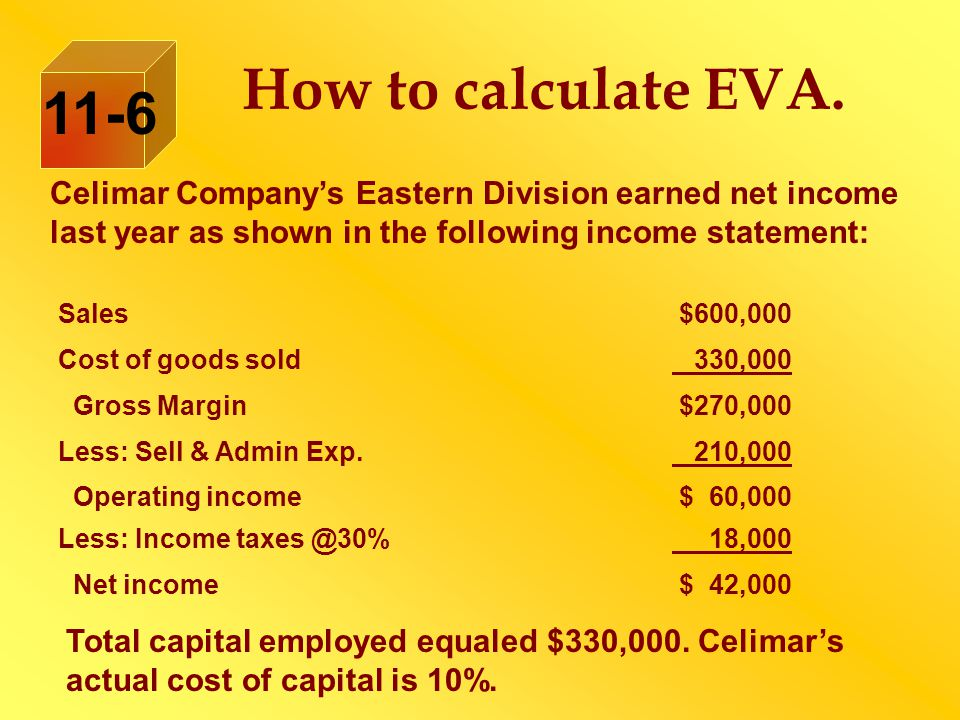 How to calculate EVA. 11-6. Celimar Company's Eastern Division earned net income last year as shown in the following income statement: