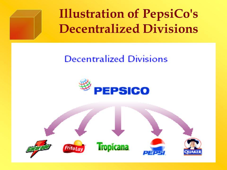 Illustration of PepsiCo s Decentralized Divisions