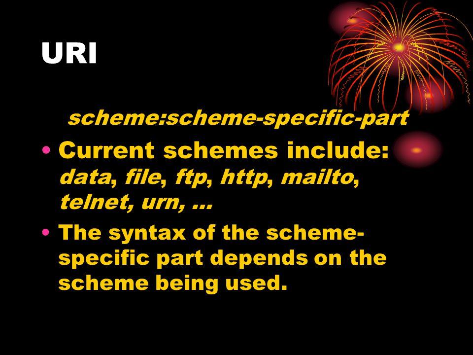 scheme:scheme-specific-part