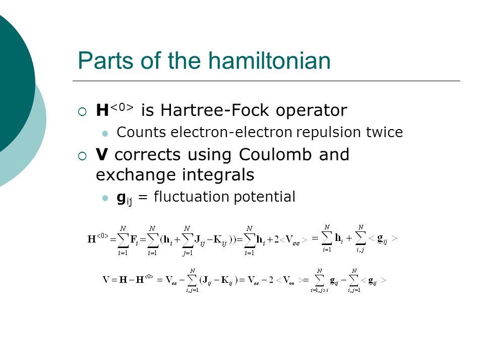 Parts of the hamiltonian