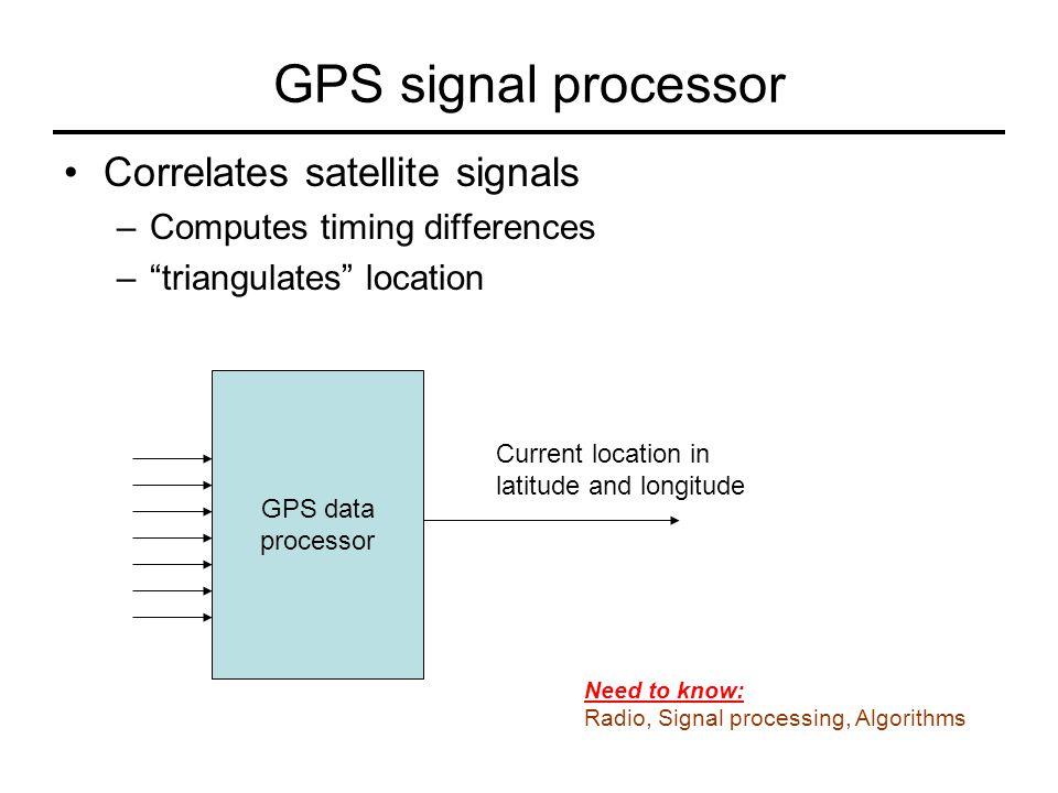 GPS signal processor Correlates satellite signals