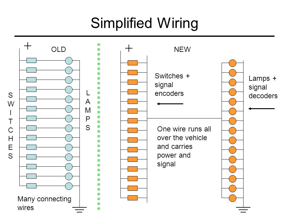 Simplified Wiring OLD NEW Switches + signal encoders