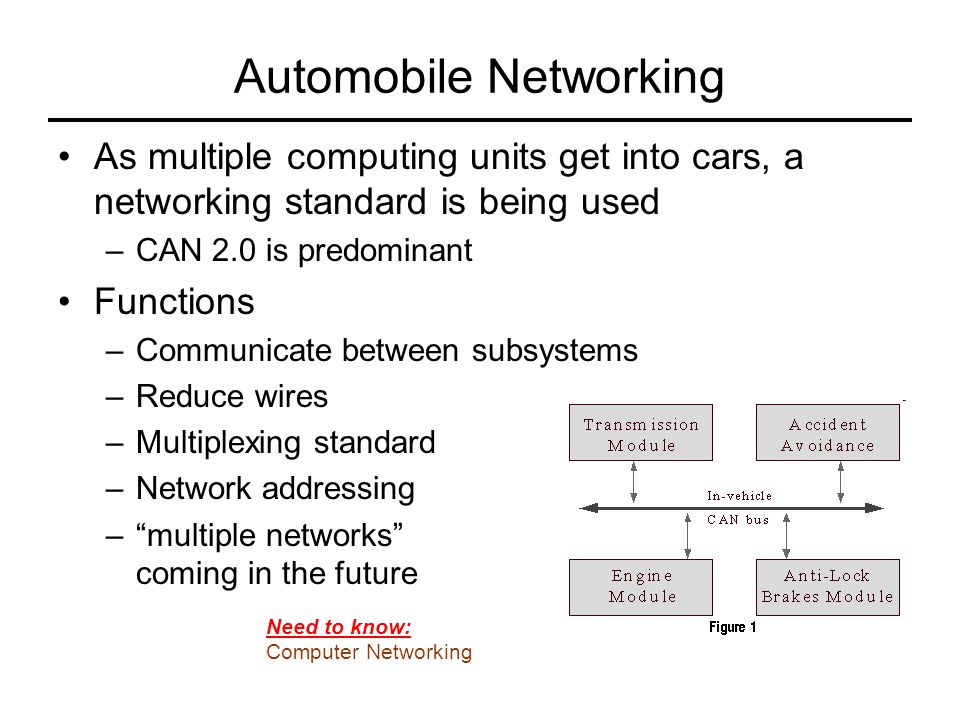 Automobile Networking