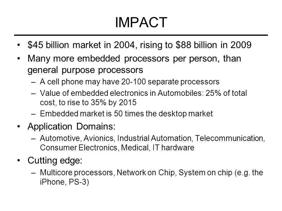 IMPACT $45 billion market in 2004, rising to $88 billion in 2009