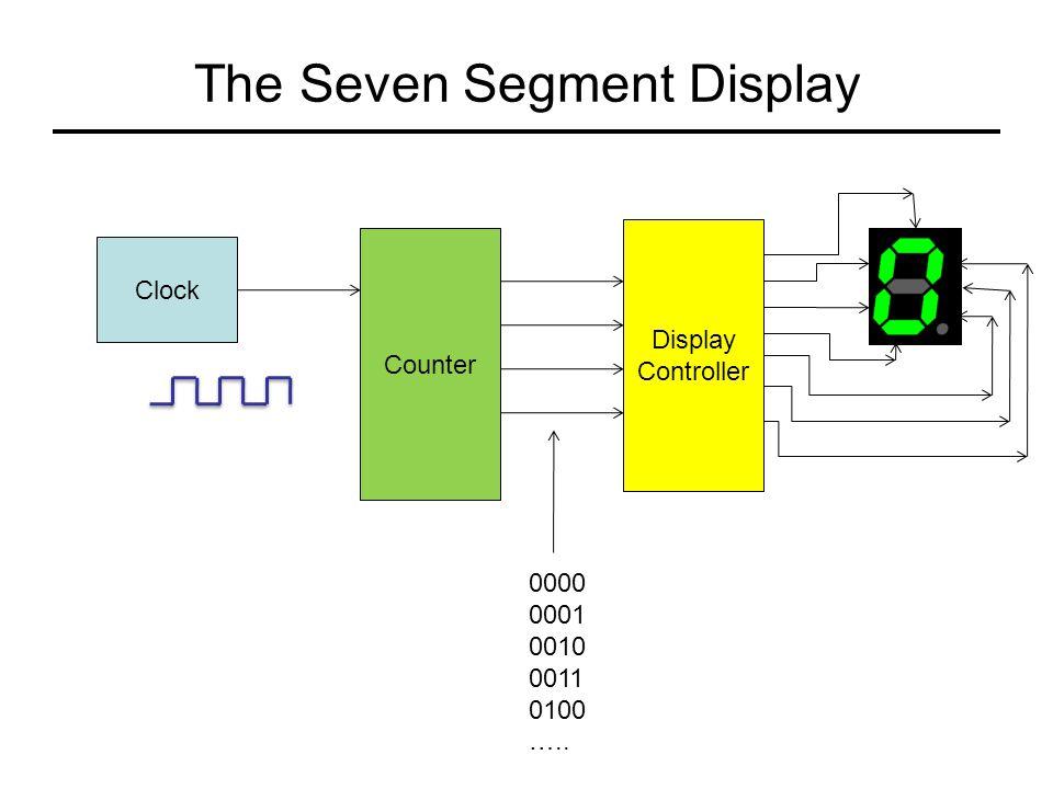 The Seven Segment Display