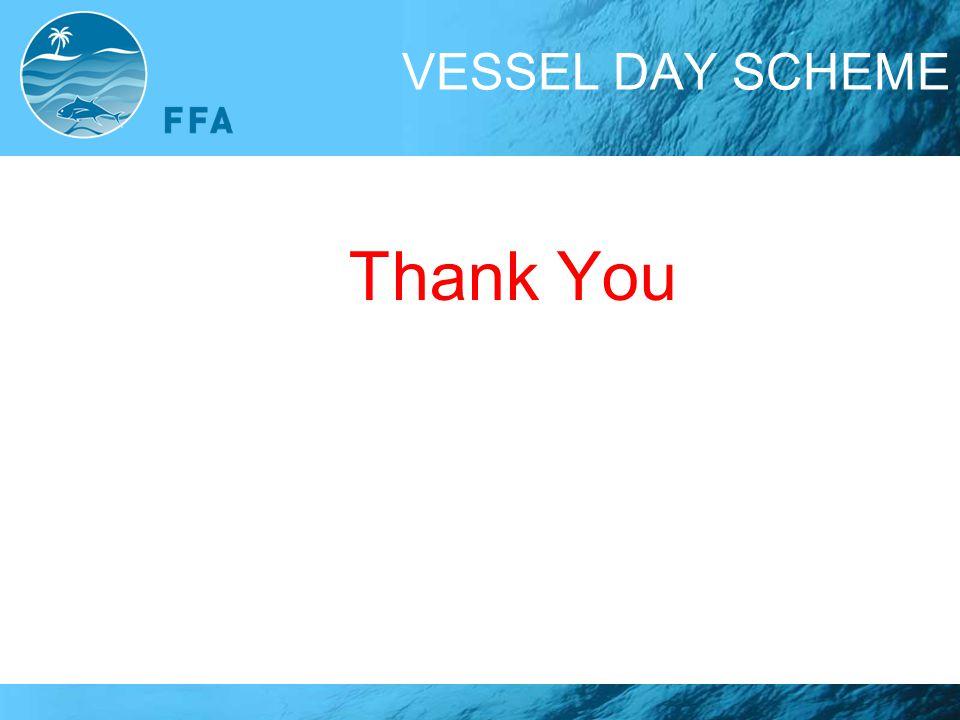 VESSEL DAY SCHEME Thank You