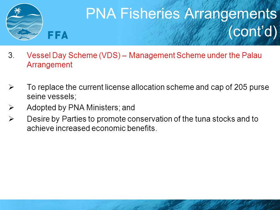 PNA Fisheries Arrangements (cont'd)