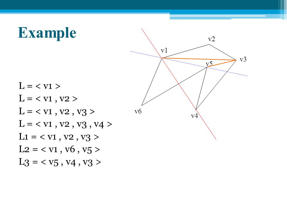 Example L = < v1 > L = < v1 , v2 >