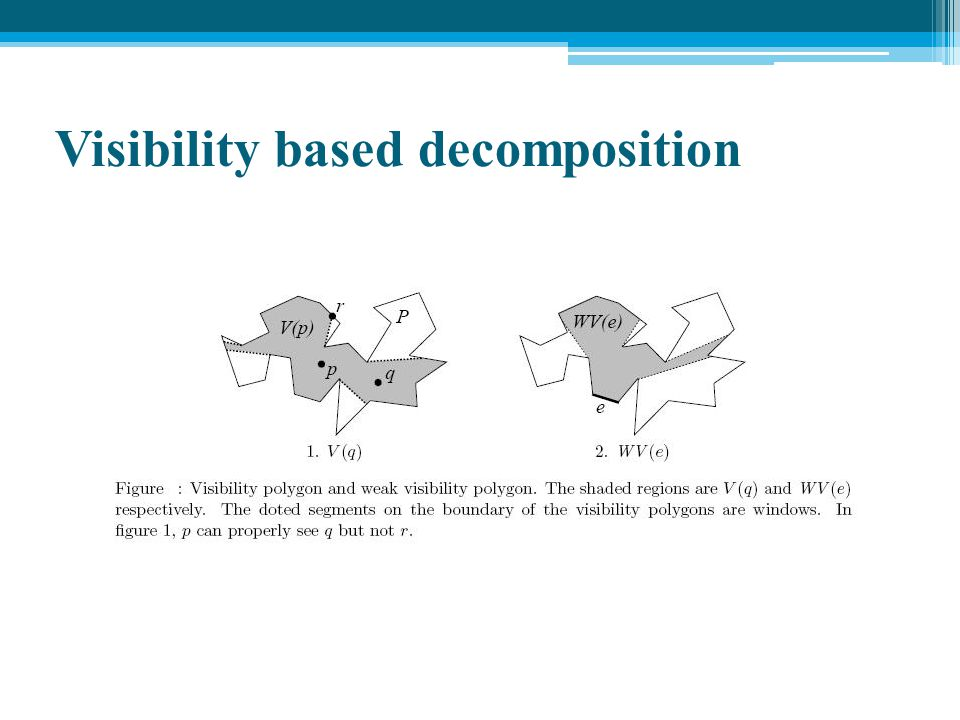 Visibility based decomposition