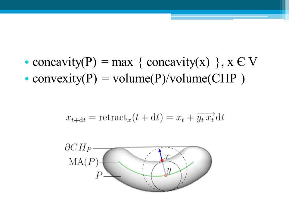 concavity(P) = max { concavity(x) }, x Є V