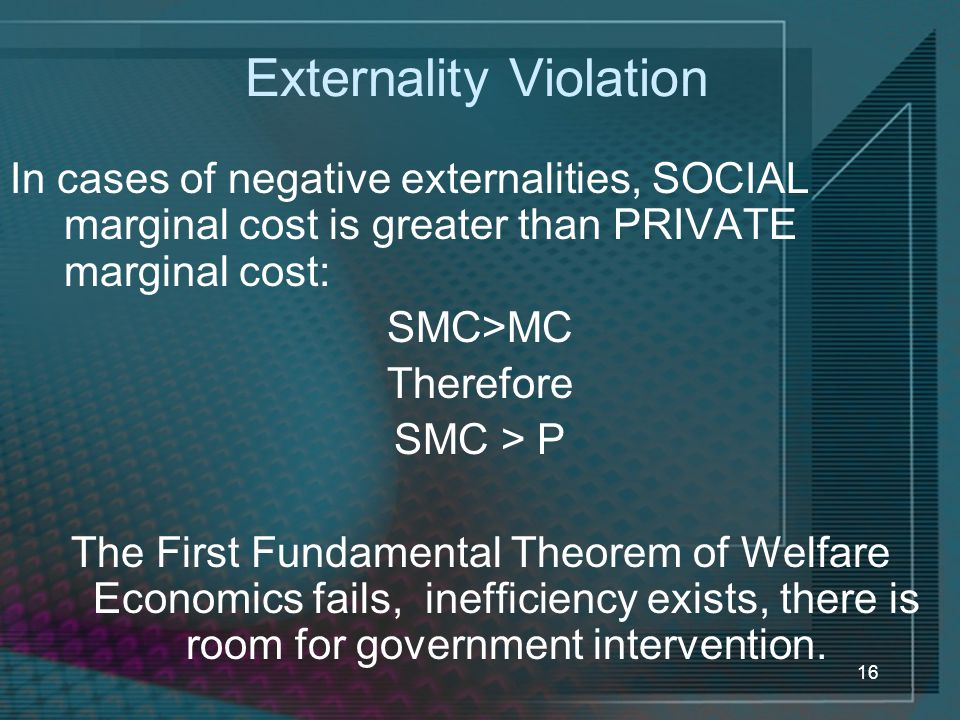 Externality Violation
