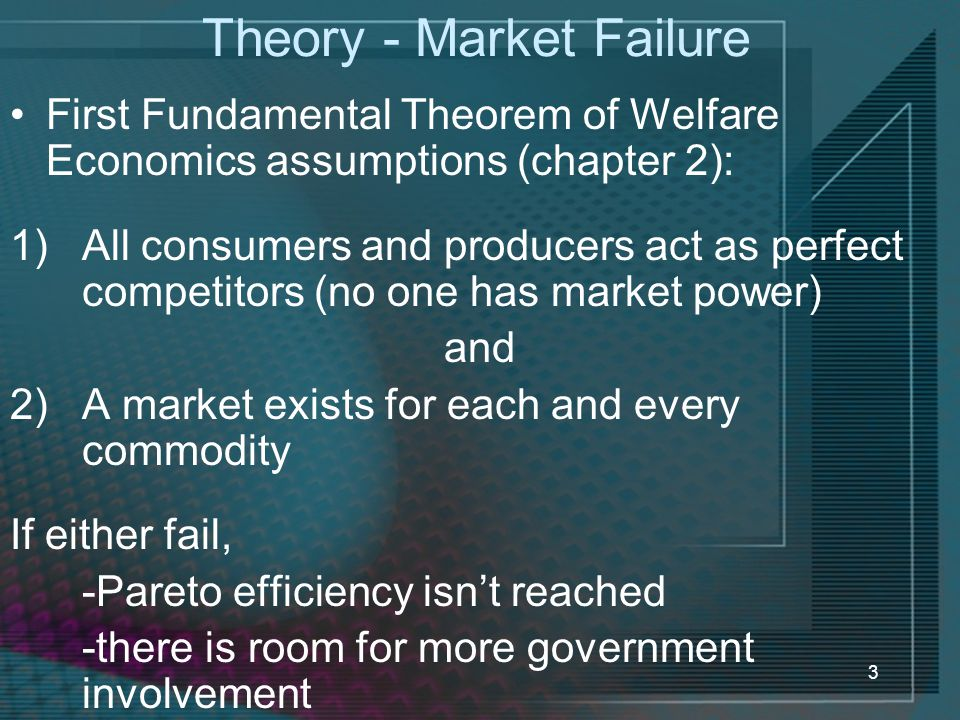 Theory - Market Failure