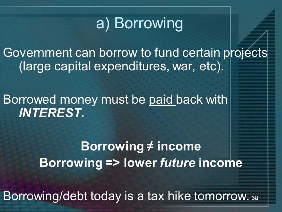 Borrowing => lower future income