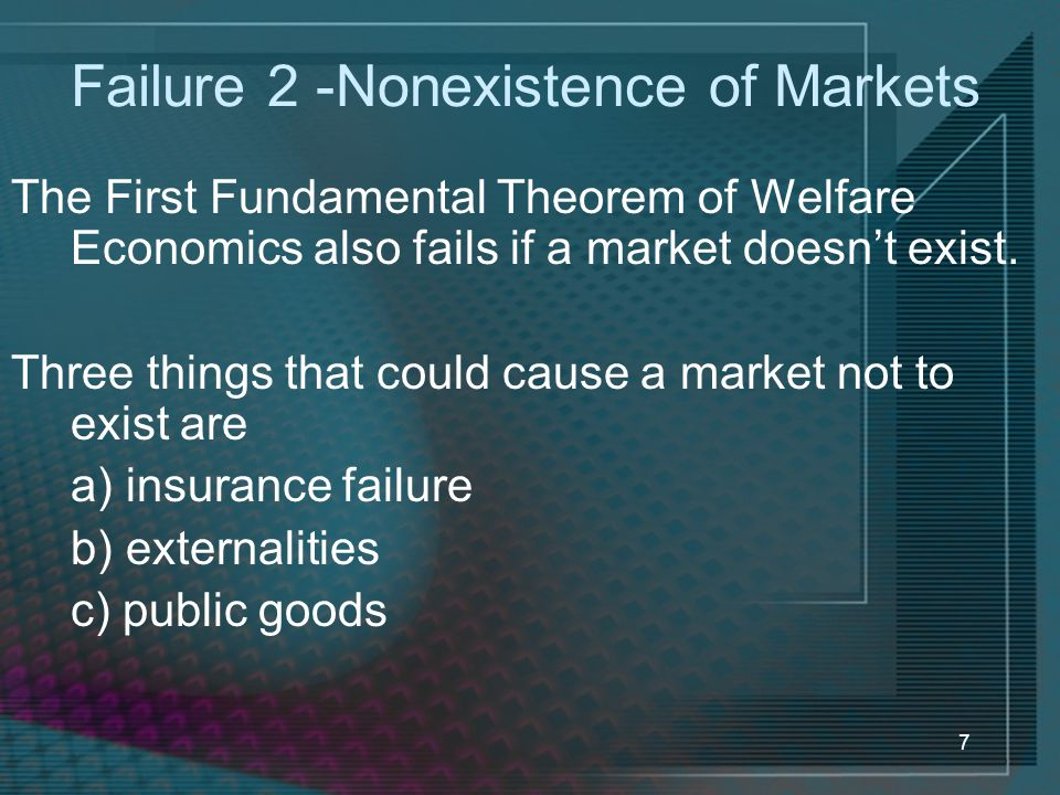 Failure 2 -Nonexistence of Markets