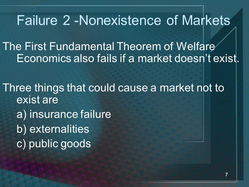 Failure 2 -Nonexistence of Markets