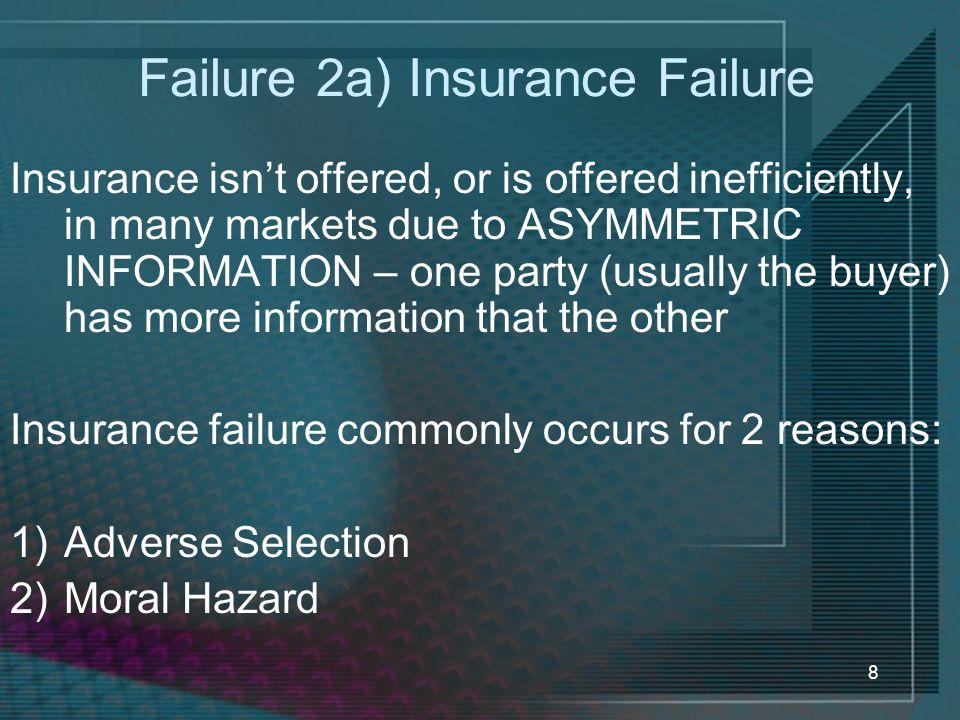 Failure 2a) Insurance Failure