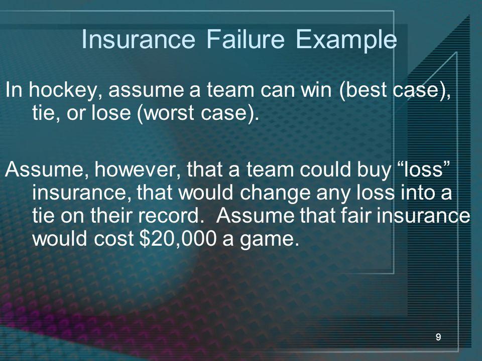Insurance Failure Example