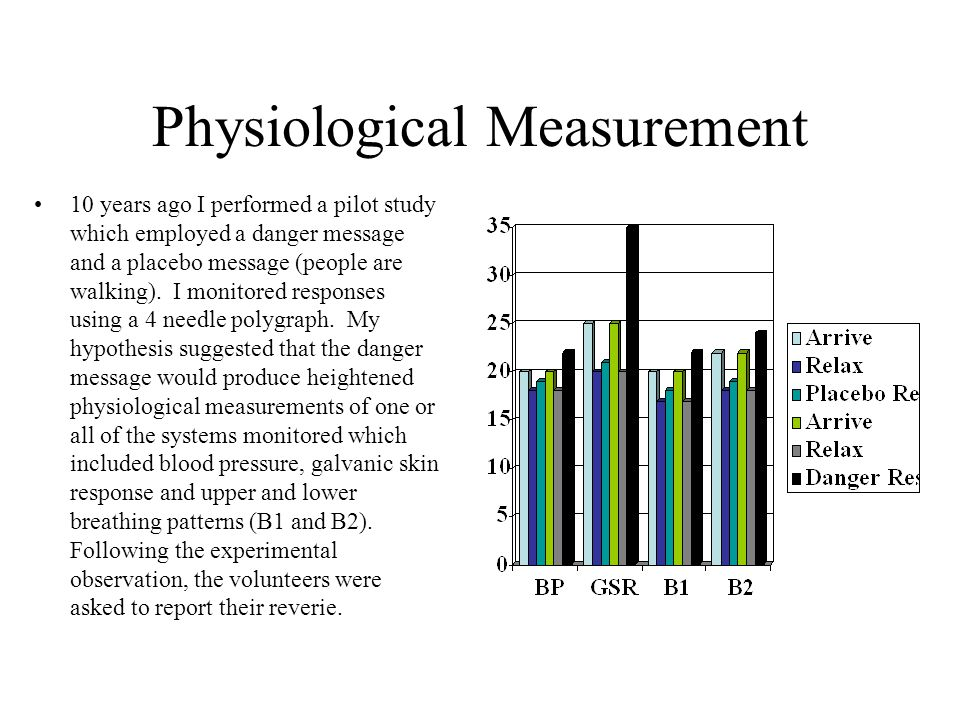 Physiological Measurement