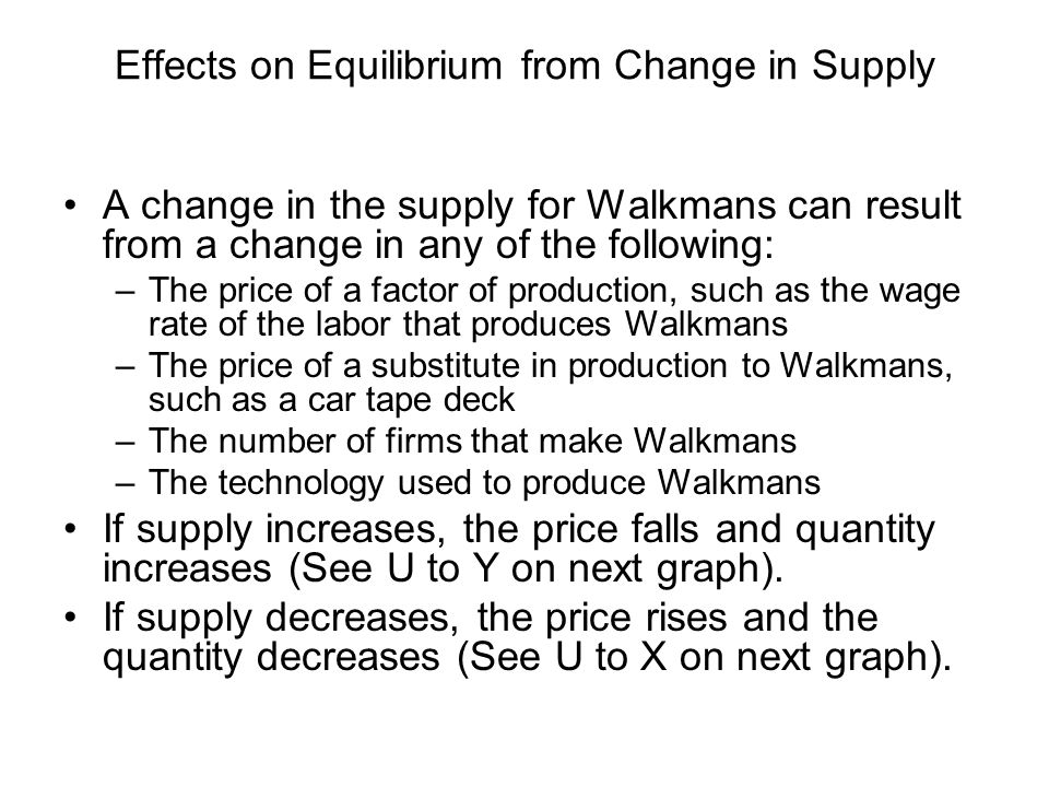 Effects on Equilibrium from Change in Supply