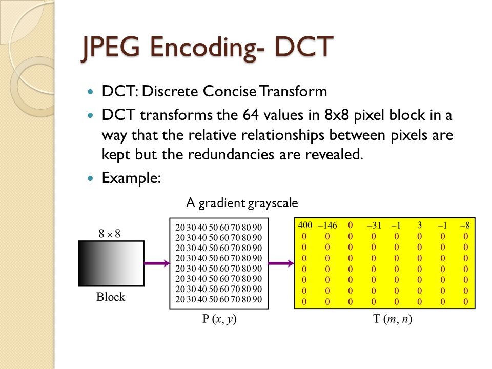 JPEG Encoding- DCT DCT: Discrete Concise Transform