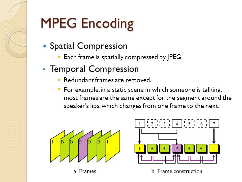 MPEG Encoding Spatial Compression Temporal Compression