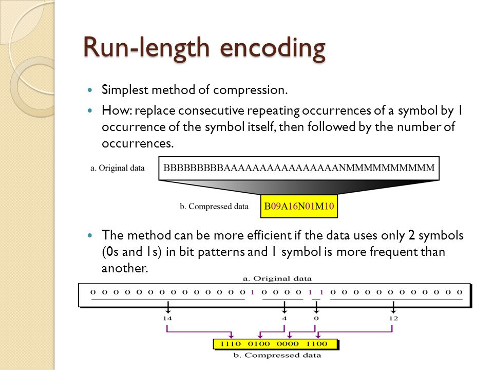 Run-length encoding Simplest method of compression.