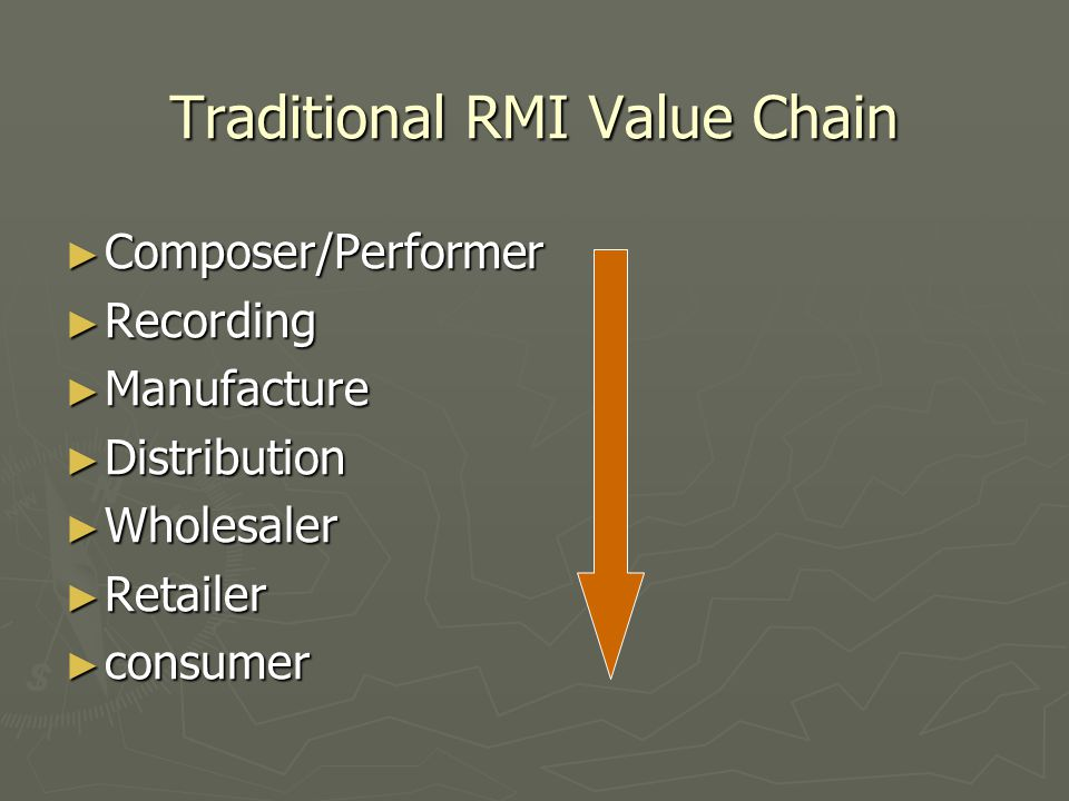 Traditional RMI Value Chain