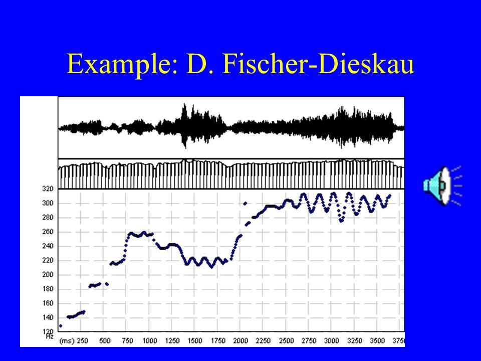 Example: D. Fischer-Dieskau