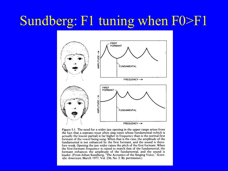 Sundberg: F1 tuning when F0>F1