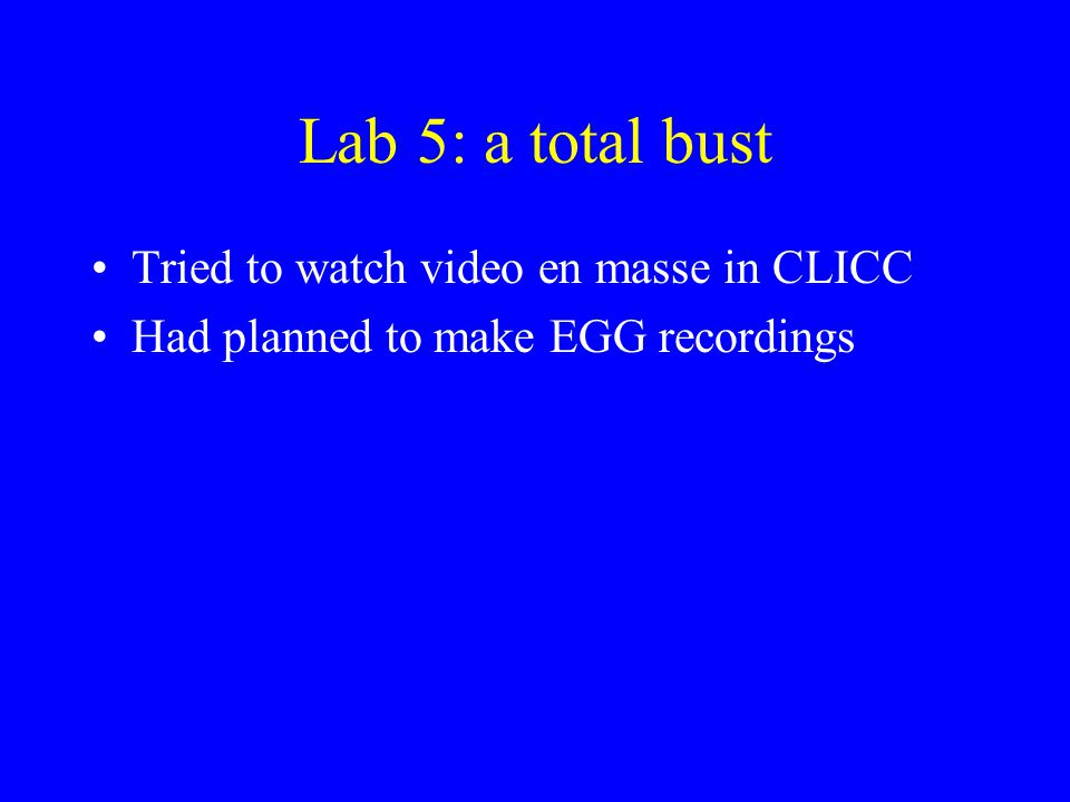 Lab 5: a total bust Tried to watch video en masse in CLICC