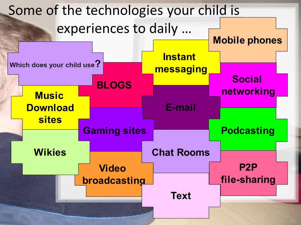 Some of the technologies your child is experiences to daily …