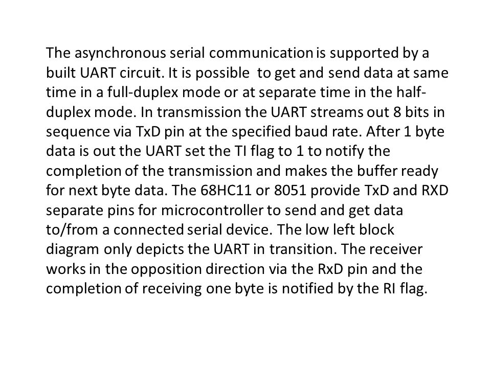 The asynchronous serial communication is supported by a built UART circuit.