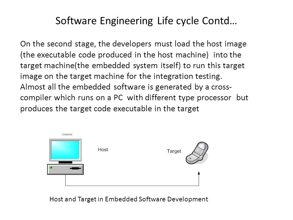 Software Engineering Life cycle Contd…