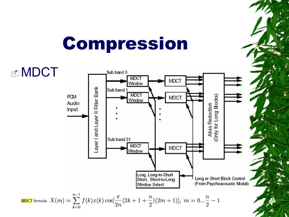 Compression MDCT