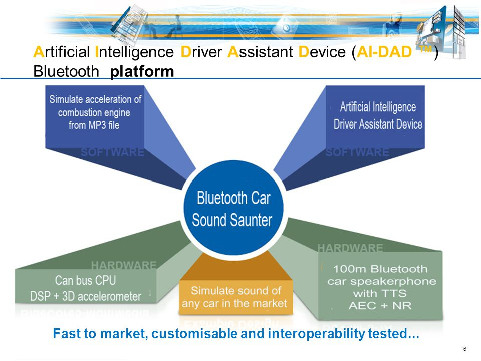 Fast to market, customisable and interoperability tested...