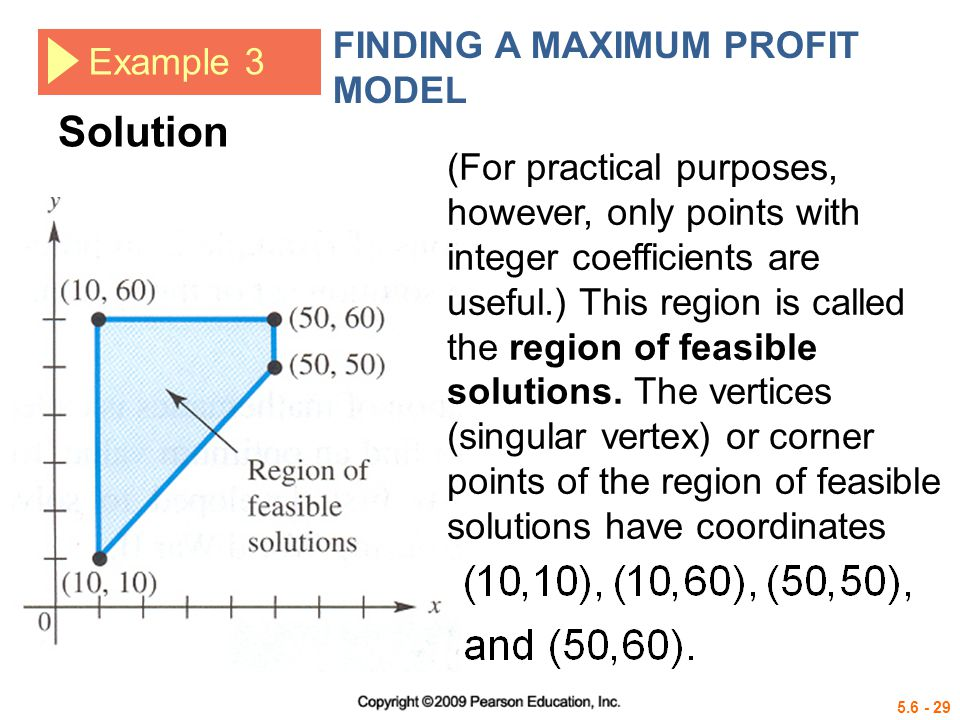 Solution FINDING A MAXIMUM PROFIT MODEL Example 3