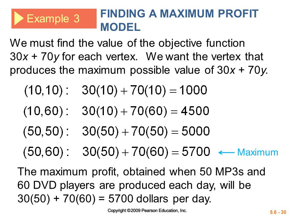 FINDING A MAXIMUM PROFIT MODEL Example 3