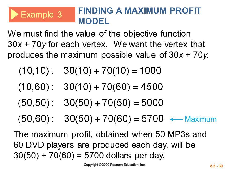 FINDING A MAXIMUM PROFIT MODEL Example 3