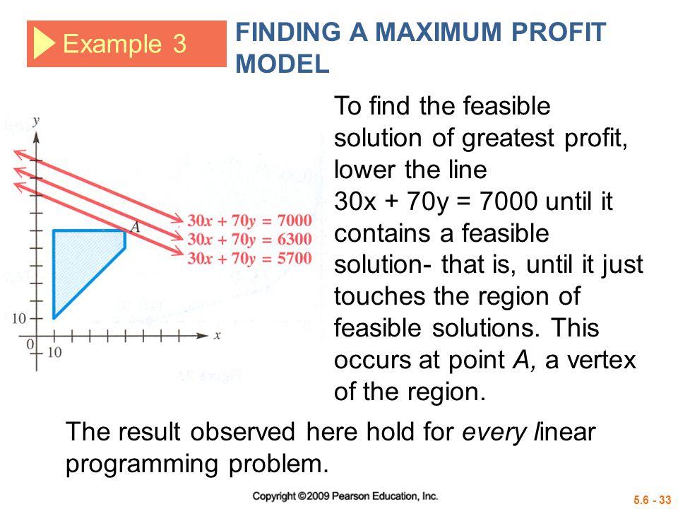 FINDING A MAXIMUM PROFIT MODEL