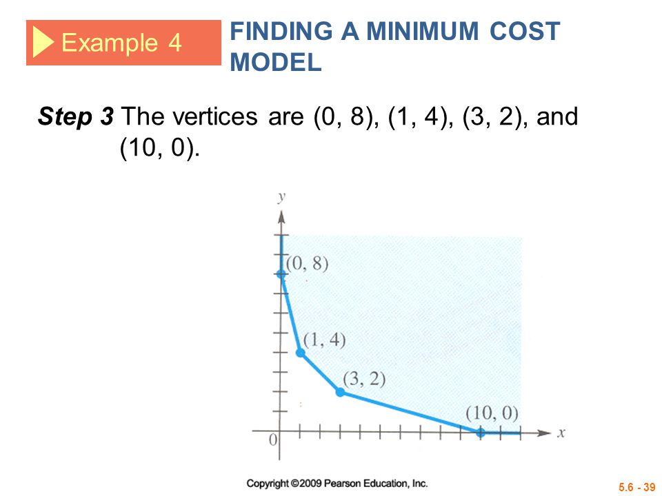 FINDING A MINIMUM COST MODEL